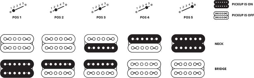 hh-1 Dk Charvel Wiring Diagram on