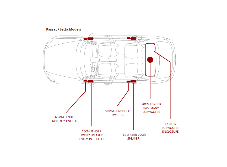 fender premium audio system  exclusively in volkswagen