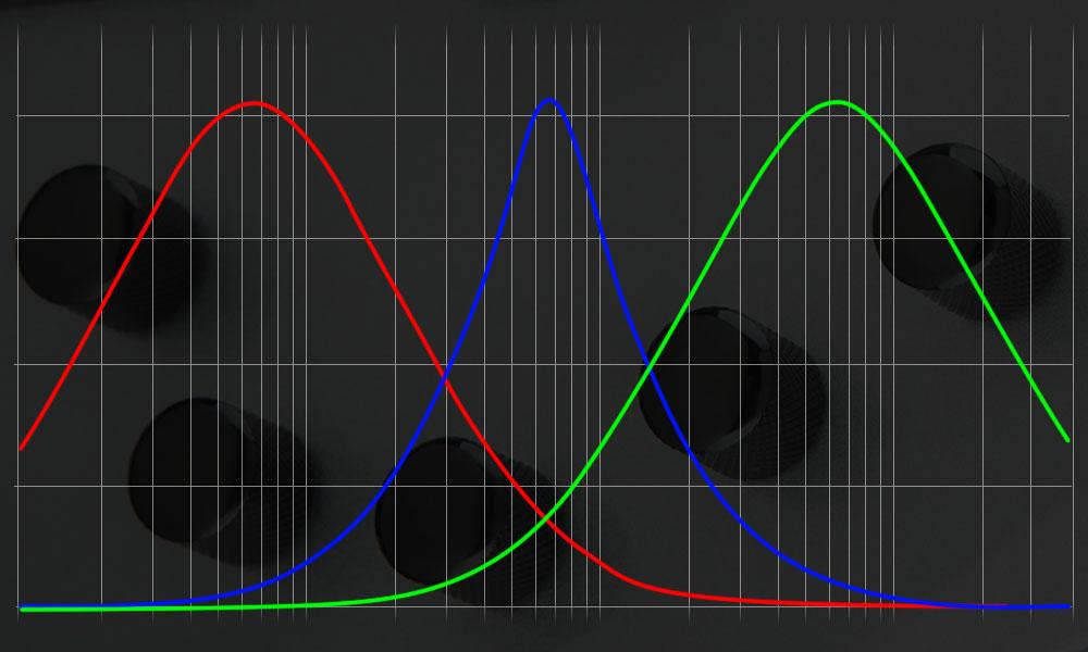 Active Three-Band EQ