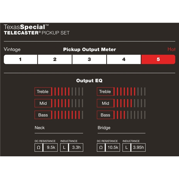 0992121000 on standard telecaster wiring diagram