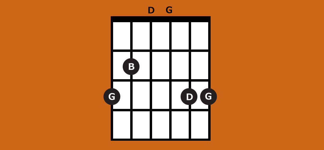 how-to-what-is-a-chord