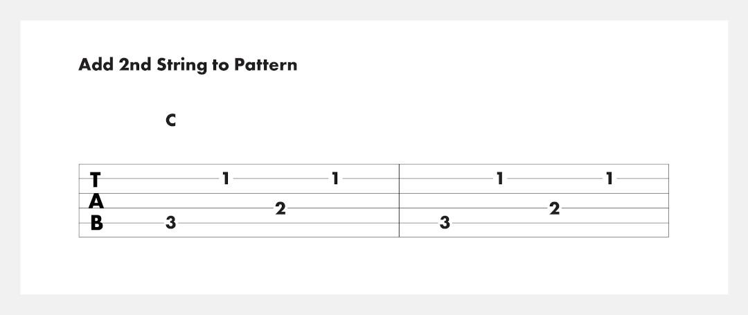 travis-picking-on-guitar